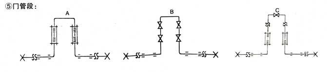波纹补偿器|波纹伸缩节|波纹膨胀节-波纹补偿器典型